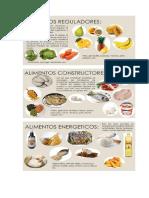 Alimentos Constructores, Energéticos y Reguladores