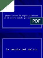 TEORIA  DEL DELITO  [Autoguardado].pdf