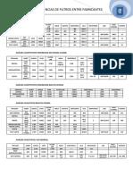 Catalogo de Equivalencias de Filtros