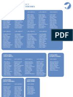 Listado de Equipos Inscritos