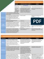 CWM vs CFP.pdf