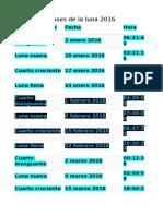 Fases de la luna 2016.docx