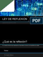 Ley de Reflexión