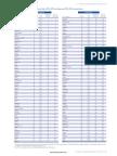 Tables3 7 Wef Globalcompetitivenessreport 2014-15-2