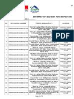 RFI Summary Request - 000815
