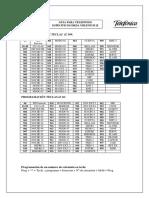 Manual Dkda Iz108