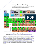 Where Your Elements Came From