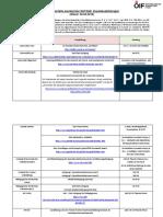 20160430 Liste Anerkannter DaF-DaZ Zusatzausbildungen