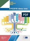 EYE2016_ideasTREE