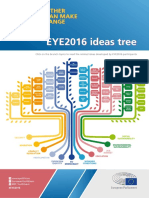EYE2016_ideasTREE