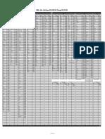 E-sys Cafd Id's p3.59 v4