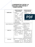 Cuadro Comparativo Entre La Investigación Cualitativa y Cuantitativa