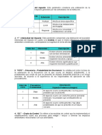 Ejemplo Evaluación de Impactos (1)