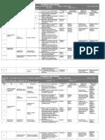 Planeacion Anual Matematicas 2o Ciclo 2013-2014
