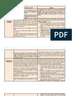 Analisi_Esferas Del Desarrollo- Caso Juan