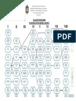 PENSUMPetroquimica.pdf
