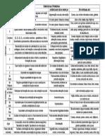 Tabela 1 Ano Substanciasnutritivas Aqdaptada102(1)