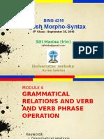 EMS_Pertemuan 6_Modul 6 - SMI.pptx
