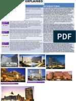 hotel rating .pptx