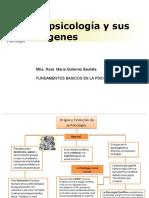 La Psicologia Ysus Origenes