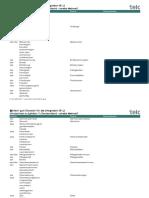 wortschatzliste_einfach-gut_b1-2.pdf