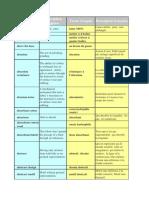 Lexique-anglais-francais.pdf