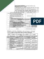 Komponen Administrasi Keuangan Pendidikan