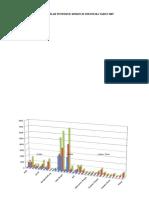 Grafik GRI Acara 9