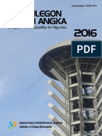 Cilegon Dalam Angka 2016