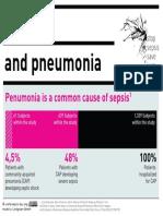 10 Sepsis and Pneumonia