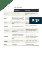 Crohns vs UC - Peds