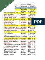 Sd Harapan Mulia Denpasar