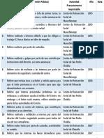 Quejas de Mujeres en Penales de Puebla
