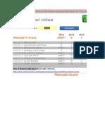 VAJ1-Piotroski F Score Spreadsheet Free