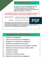 CLASES TEORIA Proceso de Investigacion
