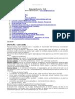 resumen-derecho-civil.doc
