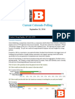 Colorado Breitbart Gravis Poll Sept 25