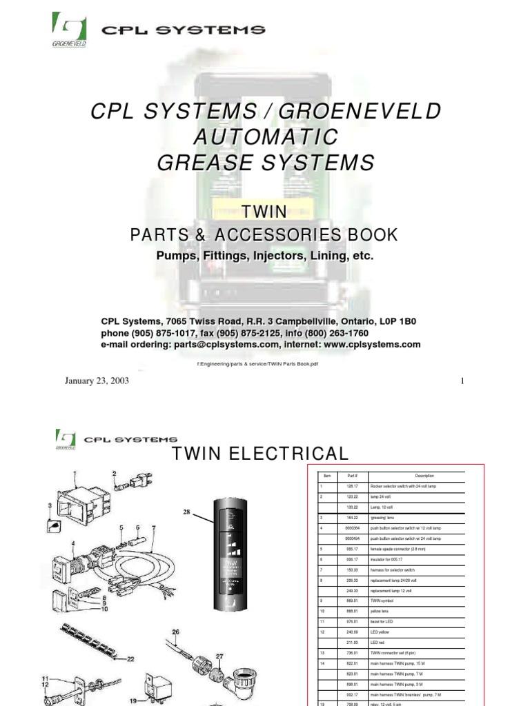 Delighted Ontario Electric Code Photos - Electrical Circuit Diagram ...