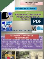 Recursos o Factores Productivos