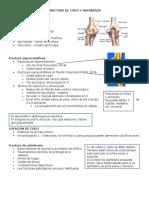 Clase 6. Fractura de codo y antebrazo.docx