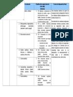 MANEJORESPELTEXTILERA_GISELLEJIMENEZ.docx