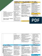4to Grado - Bloque IV- Dosificación de Competencias
