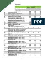 Annex2_ListofProcedureCaseRatesRevision2