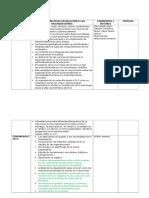 enfoques de organizaciones educativas