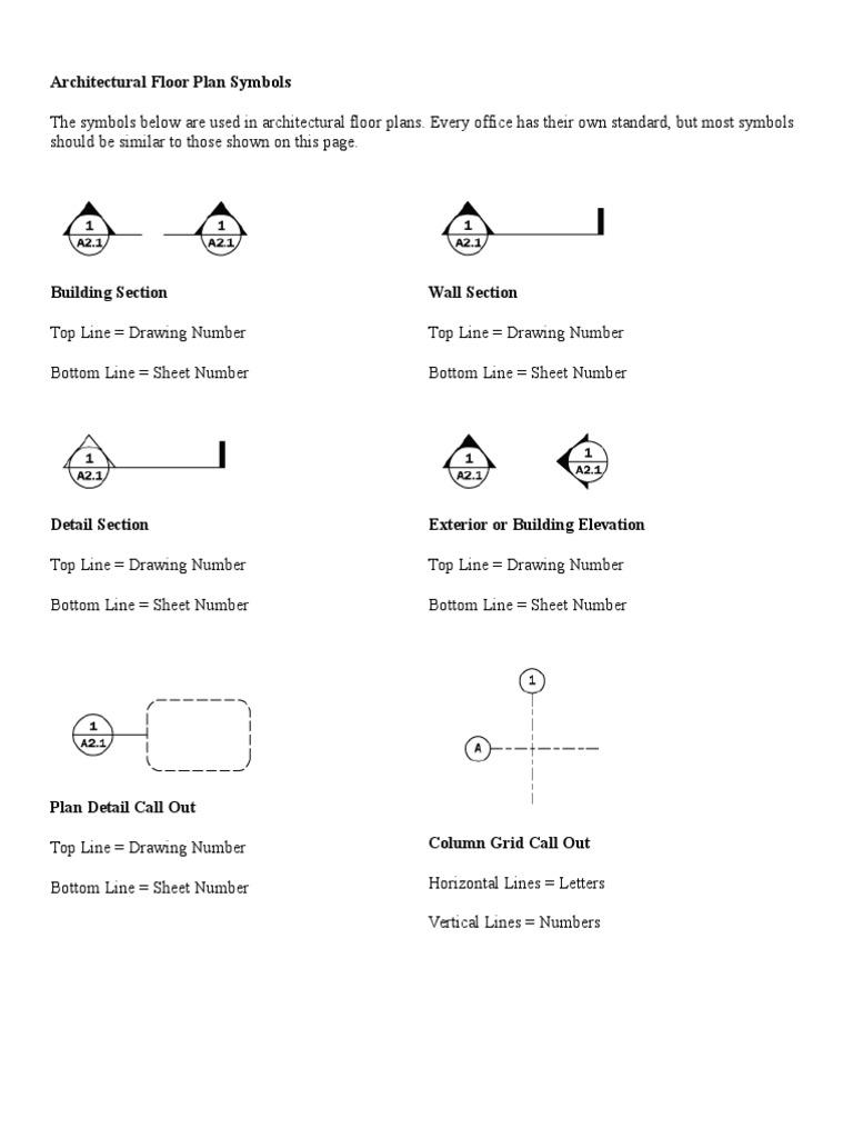 Architectural Floor Plan Symbols Door Window