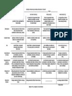 Rubrica Para Evaluar Mesa Redonda y Debate