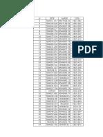Puntos en Excel