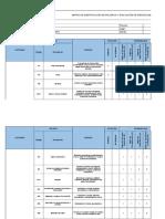 Matriz IPER Amolador-Oxigenista