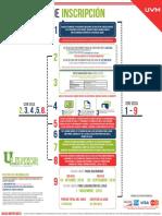 Instuctivo ET UVM 17-22 NOV Terr.pdf