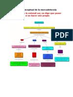 Información Sam.docx